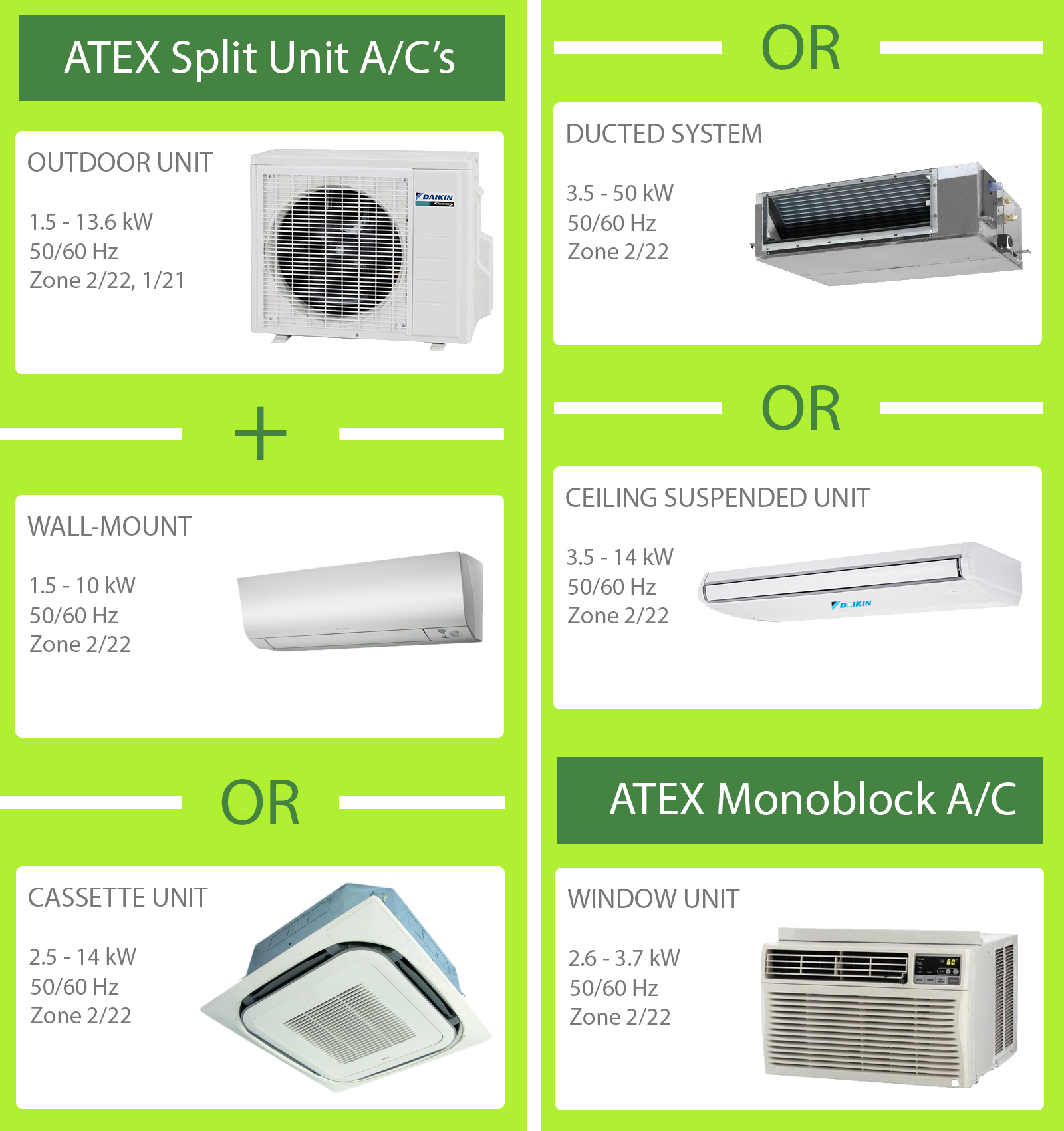 Explosion Proof Air Conditioners Models ATEX